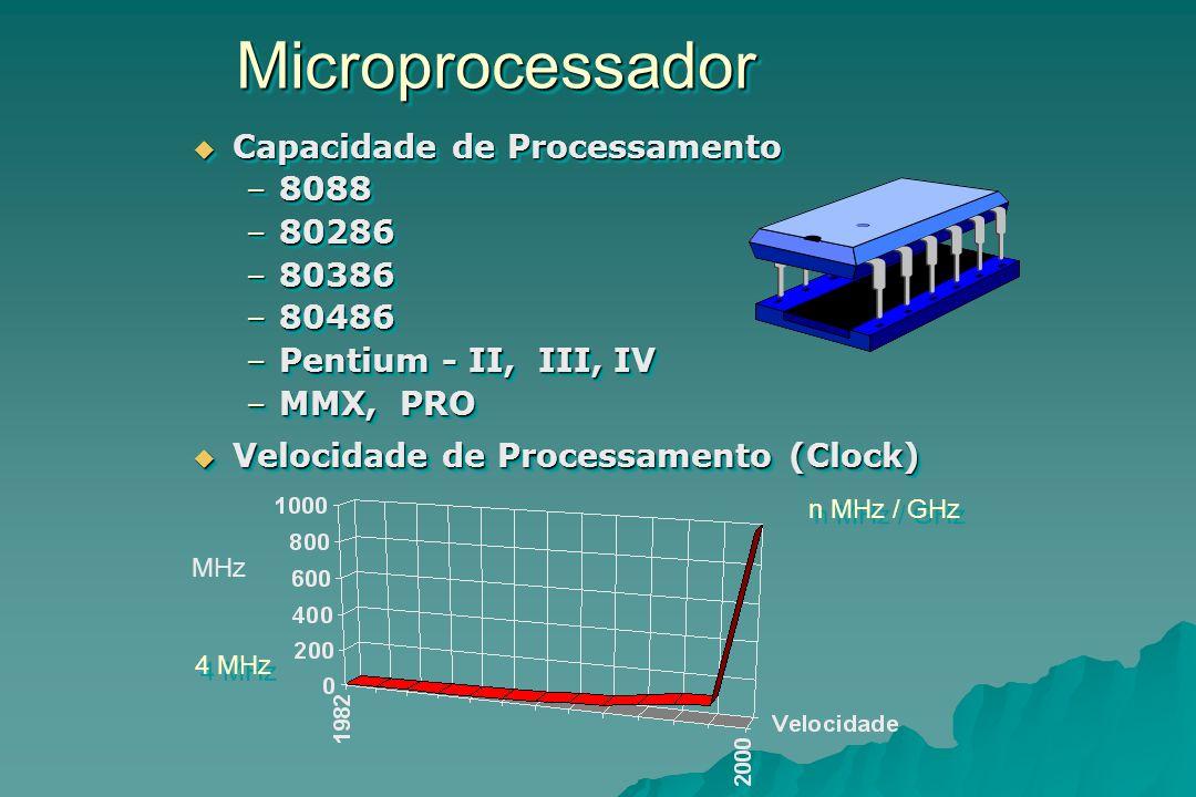 MicroprocessadorMicroprocessador Capacidade de Processamento Capacidade de Processamento –8088 –80286 –80386 –80486 –Pentium - II, III, IV –MMX, PRO V