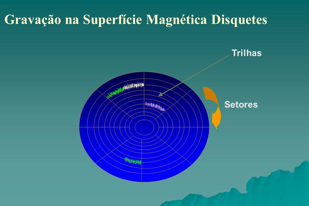 Gravação na Superfície Magnética Disquetes Trilhas Setores