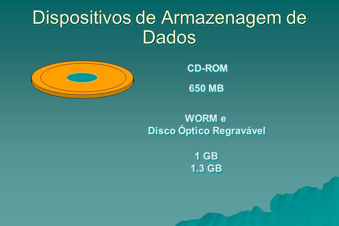 Dispositivos de Armazenagem de Dados CD-ROM 1 GB 1.3 GB 1 GB 1.3 GB WORM e Disco Óptico Regravável WORM e Disco Óptico Regravável 650 MB