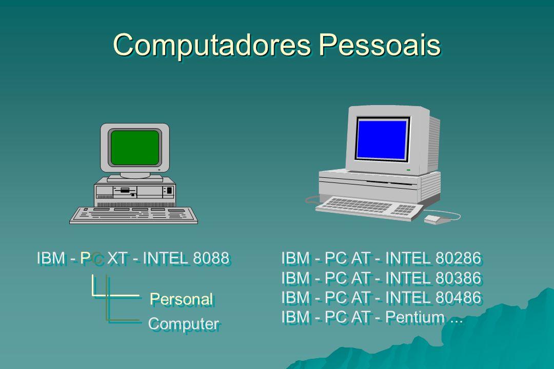SoftwareSoftware Aplicativos São os softwares utilizados como ferramentas.