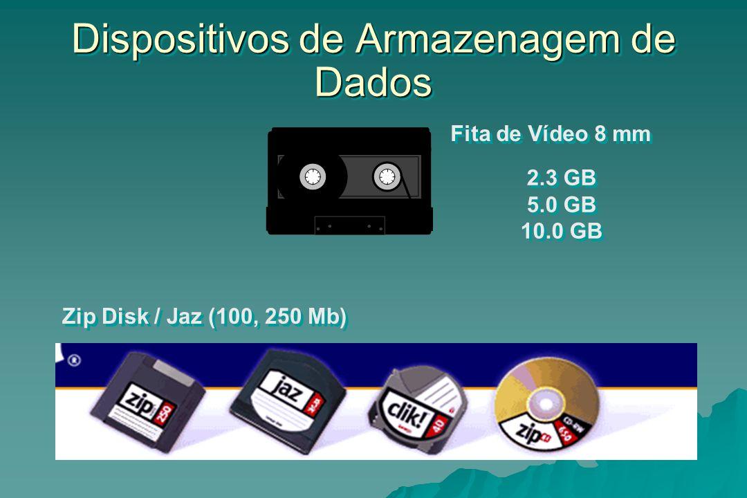 Dispositivos de Armazenagem de Dados Fita de Vídeo 8 mm 2.3 GB 5.0 GB 10.0 GB 2.3 GB 5.0 GB 10.0 GB Zip Disk / Jaz (100, 250 Mb)