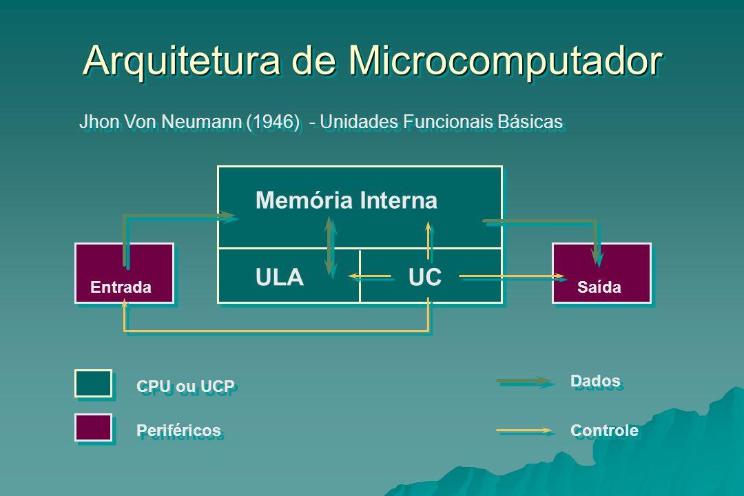 Arquitetura de Microcomputador Jhon Von Neumann (1946) - Unidades Funcionais Básicas Memória Interna ULAUC EntradaSaída CPU ou UCP Periféricos Dados C