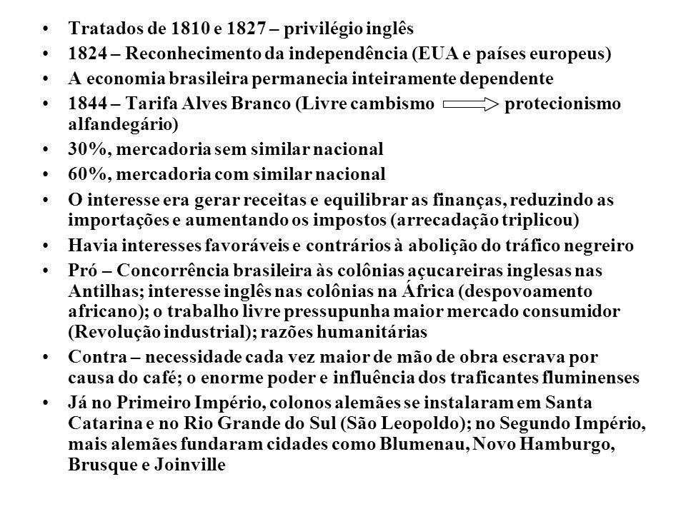 Tratados de 1810 e 1827 – privilégio inglês 1824 – Reconhecimento da independência (EUA e países europeus) A economia brasileira permanecia inteiramen