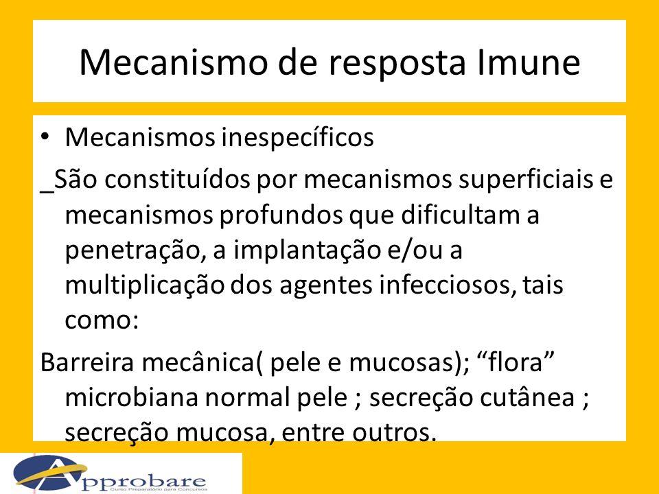 Mecanismo de resposta Imune Mecanismos inespecíficos _São constituídos por mecanismos superficiais e mecanismos profundos que dificultam a penetração,