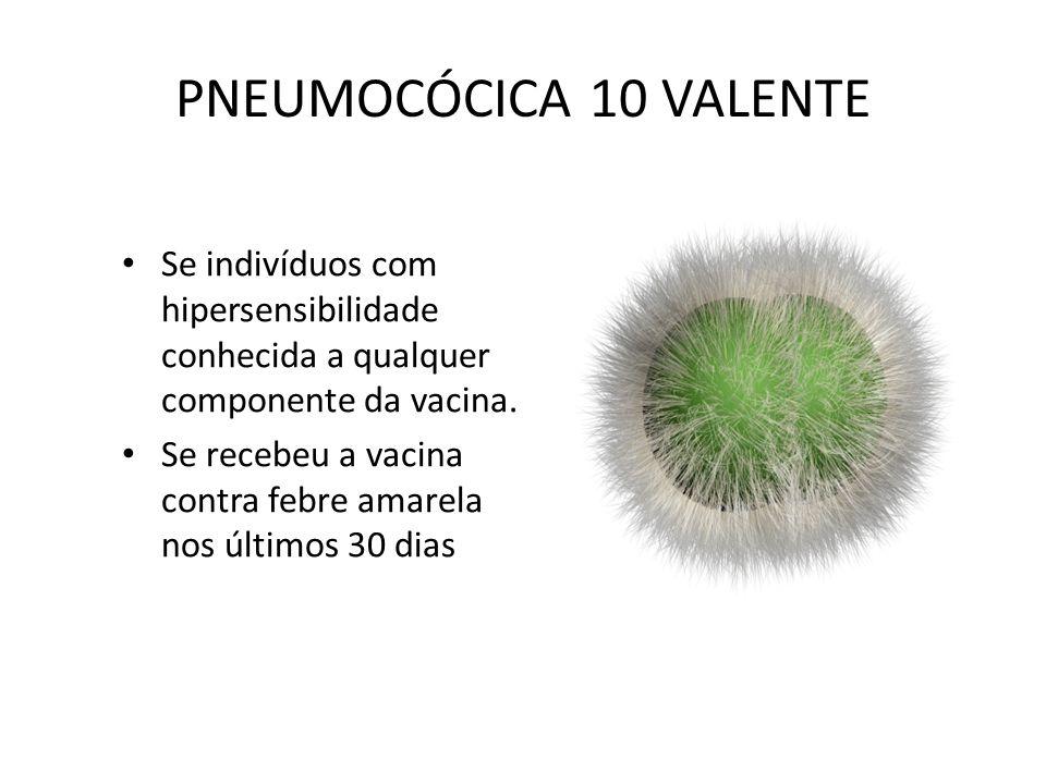 PNEUMOCÓCICA 10 VALENTE Se indivíduos com hipersensibilidade conhecida a qualquer componente da vacina. Se recebeu a vacina contra febre amarela nos ú