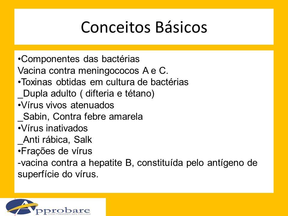 Conceitos Básicos Componentes das bactérias Vacina contra meningococos A e C. Toxinas obtidas em cultura de bactérias _Dupla adulto ( difteria e tétan