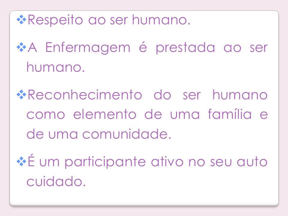 Respeito ao ser humano. A Enfermagem é prestada ao ser humano. Reconhecimento do ser humano como elemento de uma família e de uma comunidade. É um par