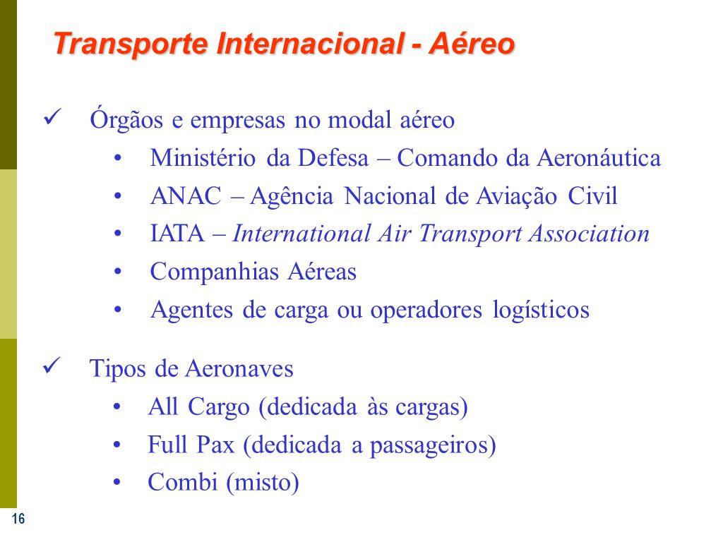 16 Transporte Internacional - Aéreo Órgãos e empresas no modal aéreo Ministério da Defesa – Comando da Aeronáutica ANAC – Agência Nacional de Aviação