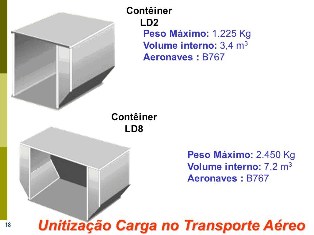 18 Contêiner LD2 Peso Máximo: 1.225 Kg Volume interno: 3,4 m 3 Aeronaves : B767 Contêiner LD8 Peso Máximo: 2.450 Kg Volume interno: 7,2 m 3 Aeronaves