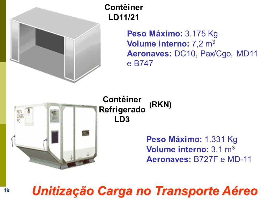 19 Contêiner LD11/21 Peso Máximo: 3.175 Kg Volume interno: 7,2 m 3 Aeronaves: DC10, Pax/Cgo, MD11 e B747 Contêiner Refrigerado LD3 ( RKN) Peso Máximo: