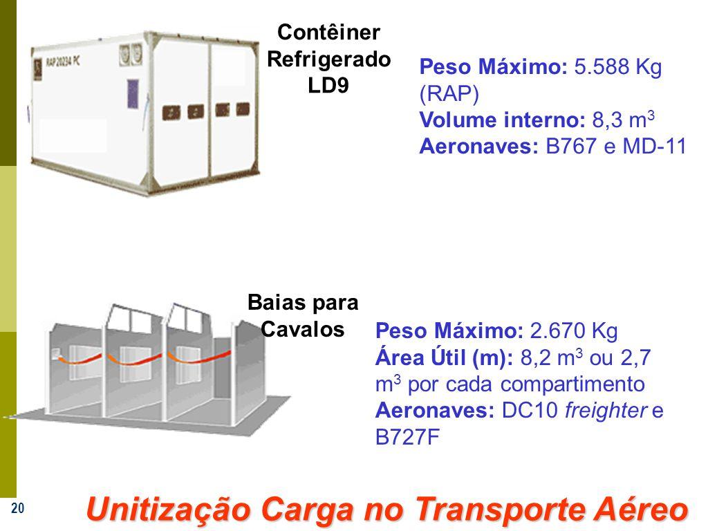 20 Contêiner Refrigerado LD9 Peso Máximo: 5.588 Kg (RAP) Volume interno: 8,3 m 3 Aeronaves: B767 e MD-11 Baias para Cavalos Peso Máximo: 2.670 Kg Área