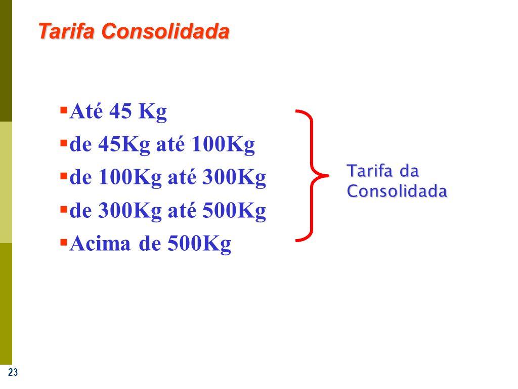 23 Tarifa Consolidada Até 45 Kg de 45Kg até 100Kg de 100Kg até 300Kg de 300Kg até 500Kg Acima de 500Kg Tarifa da Consolidada