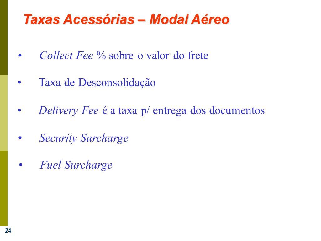 24 Collect Fee % sobre o valor do frete Taxa de Desconsolidação Delivery Fee é a taxa p/ entrega dos documentos Taxas Acessórias – Modal Aéreo Fuel Su