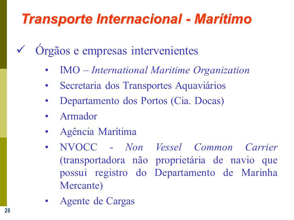 28 Transporte Internacional - Marítimo Órgãos e empresas intervenientes IMO – International Maritime Organization Secretaria dos Transportes Aquaviári