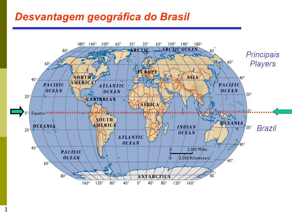 3 Desvantagem geográfica do Brasil Principais Players Brazil