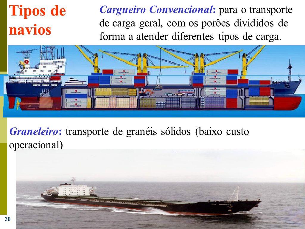 30 Tipos de navios Cargueiro Convencional: para o transporte de carga geral, com os porões divididos de forma a atender diferentes tipos de carga.. Gr