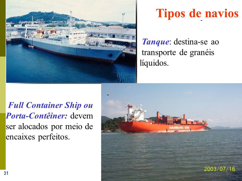 31 Tanque: destina-se ao transporte de granéis líquidos. - Full Container Ship ou Porta-Contêiner: devem ser alocados por meio de encaixes perfeitos.