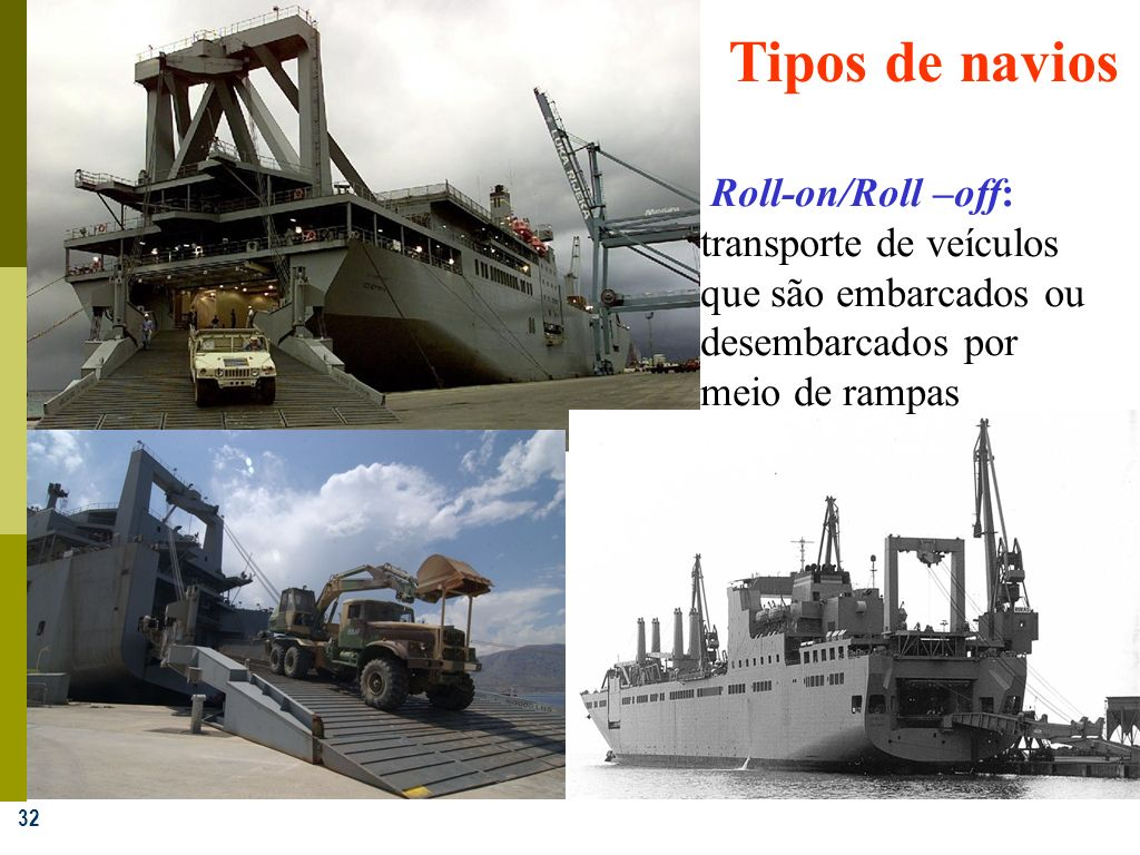 32 Roll-on/Roll –off: transporte de veículos que são embarcados ou desembarcados por meio de rampas Tipos de navios
