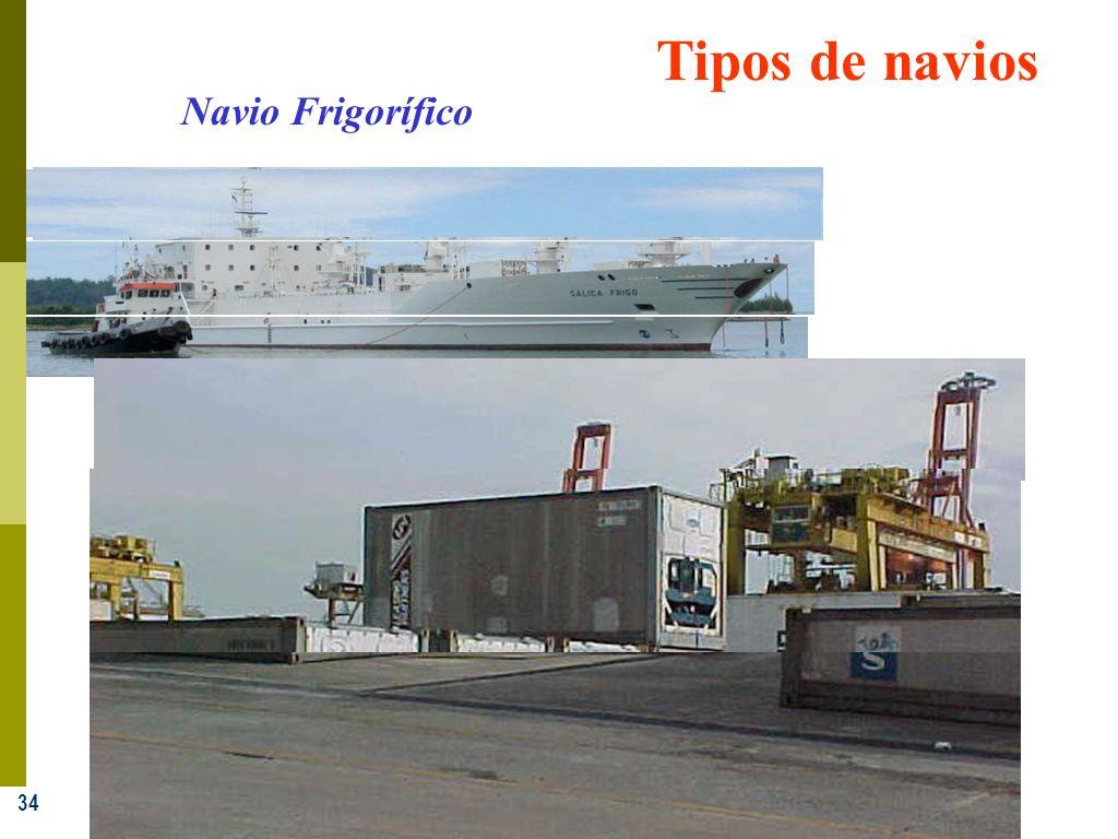 34 Tipos de navios Navio Frigorífico