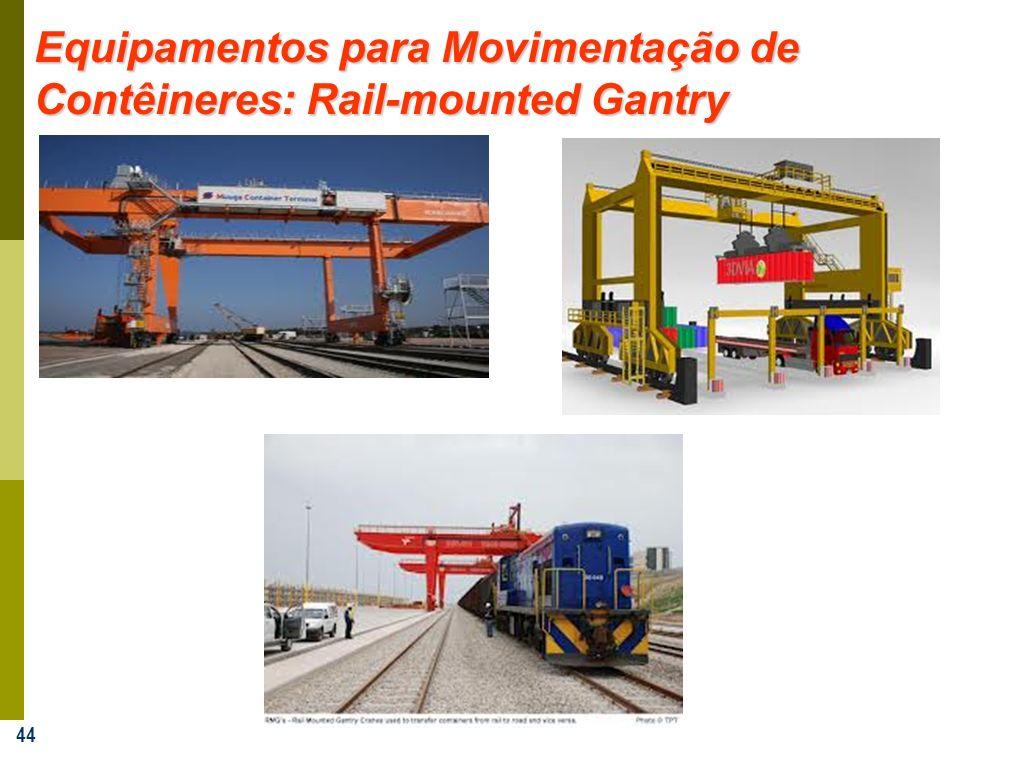 44 Equipamentos para Movimentação de Contêineres: Rail-mounted Gantry
