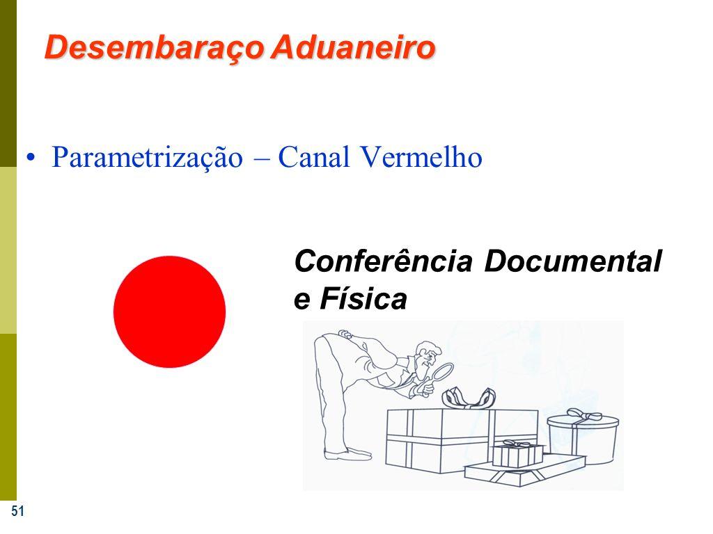 51 Parametrização – Canal Vermelho Conferência Documental e Física Desembaraço Aduaneiro