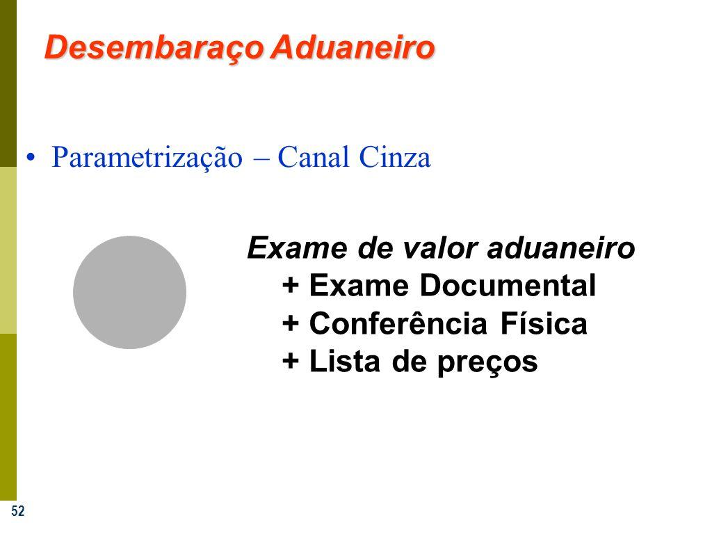 52 Exame de valor aduaneiro + Exame Documental + Conferência Física + Lista de preços Parametrização – Canal Cinza Desembaraço Aduaneiro
