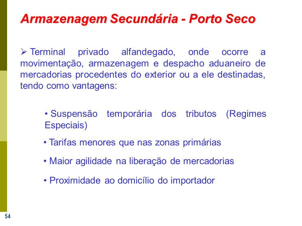54 Armazenagem Secundária - Porto Seco Terminal privado alfandegado, onde ocorre a movimentação, armazenagem e despacho aduaneiro de mercadorias proce