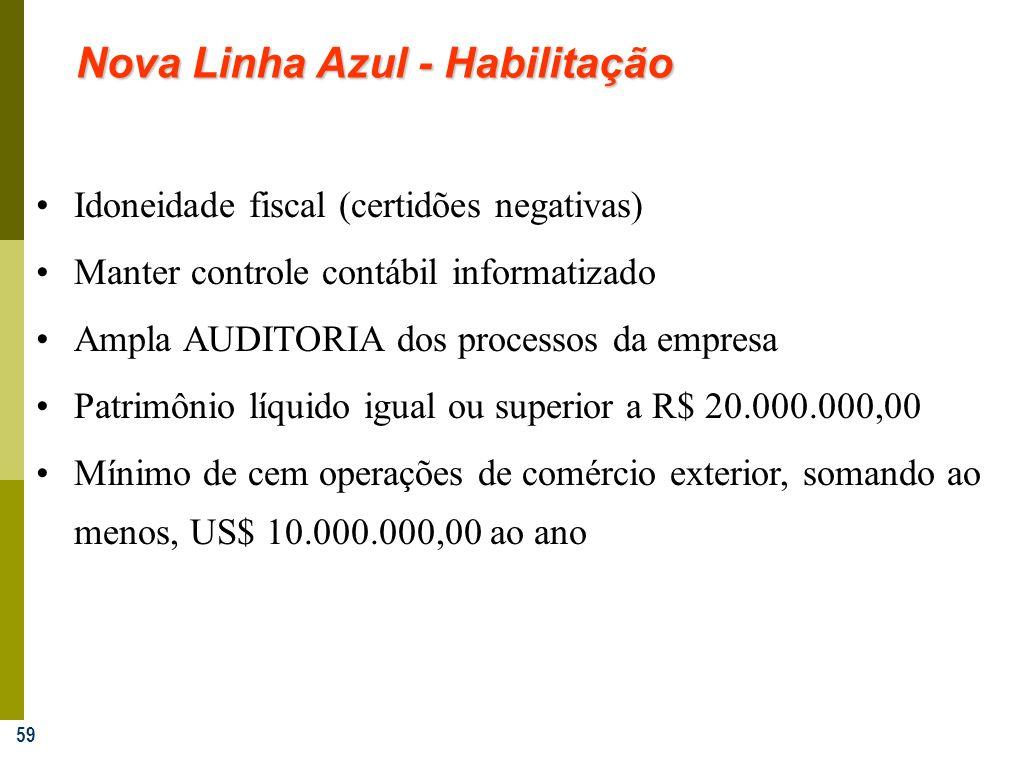 59 Nova Linha Azul - Habilitação Idoneidade fiscal (certidões negativas) Manter controle contábil informatizado Ampla AUDITORIA dos processos da empre