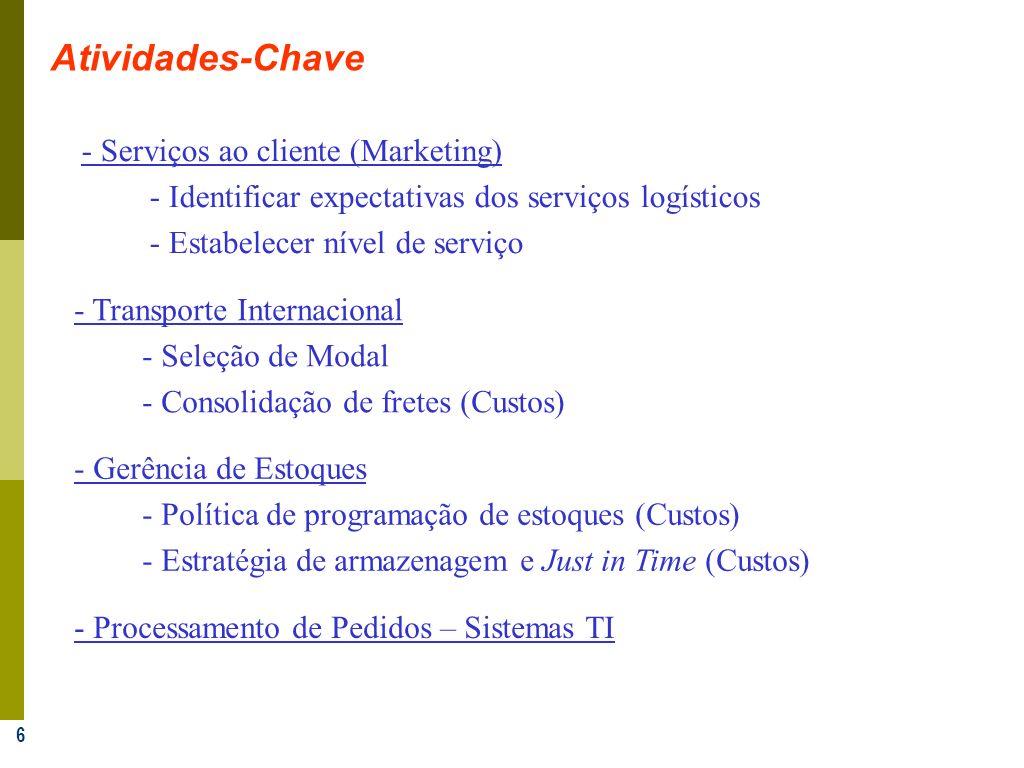 6 Atividades-Chave - Serviços ao cliente (Marketing) - Identificar expectativas dos serviços logísticos - Estabelecer nível de serviço - Transporte In
