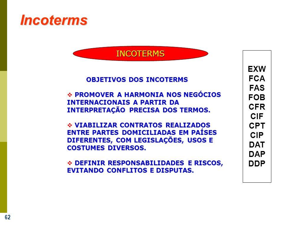 62 Incoterms INCOTERMS OBJETIVOS DOS INCOTERMS OBJETIVOS DOS INCOTERMS PROMOVER A HARMONIA NOS NEGÓCIOS INTERNACIONAIS A PARTIR DA INTERPRETAÇÃO PRECI