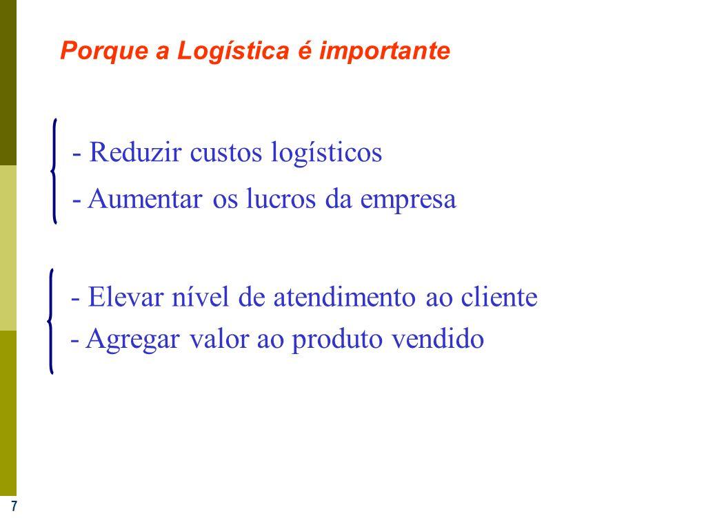 7 Porque a Logística é importante - Reduzir custos logísticos - Aumentar os lucros da empresa - Agregar valor ao produto vendido - Elevar nível de ate