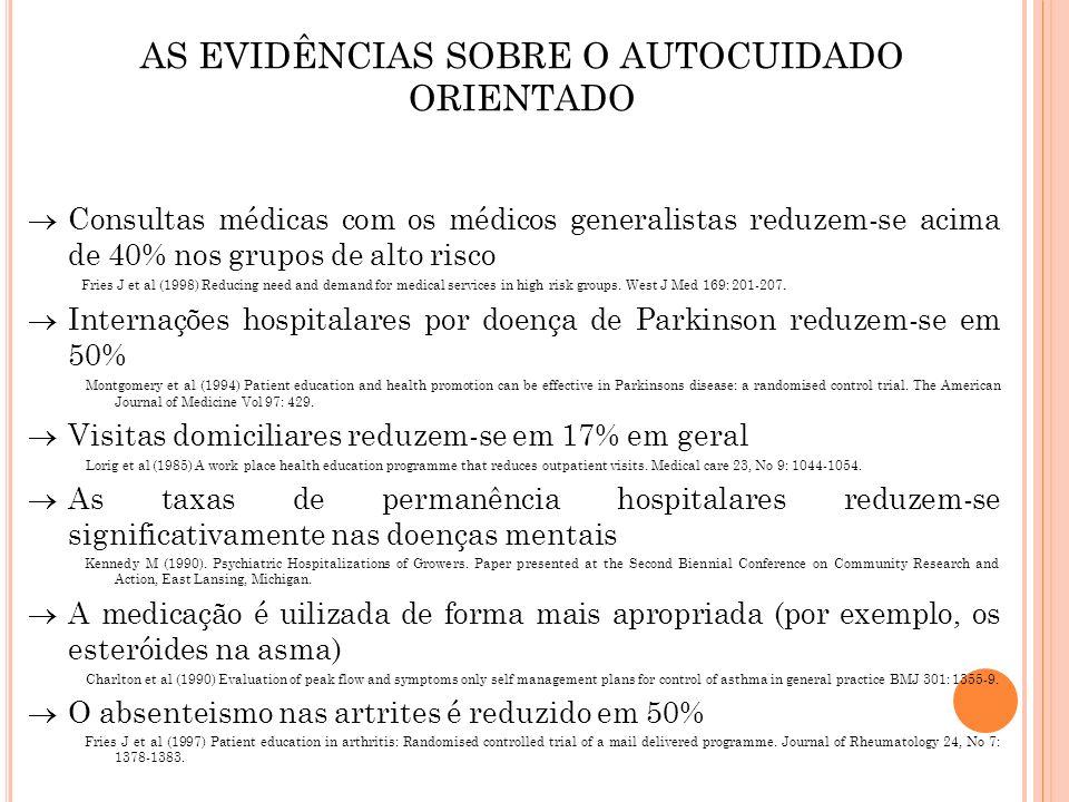 AS EVIDÊNCIAS SOBRE O AUTOCUIDADO ORIENTADO Consultas médicas com os médicos generalistas reduzem-se acima de 40% nos grupos de alto risco Fries J et