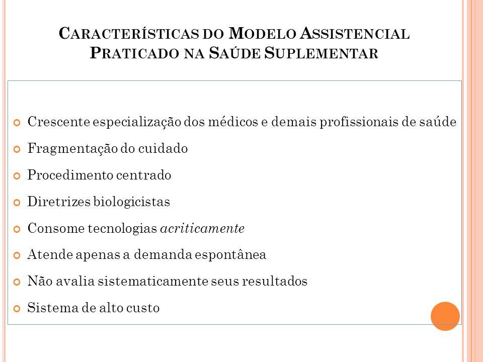 C ARACTERÍSTICAS DO M ODELO A SSISTENCIAL P RATICADO NA S AÚDE S UPLEMENTAR Crescente especialização dos médicos e demais profissionais de saúde Fragm
