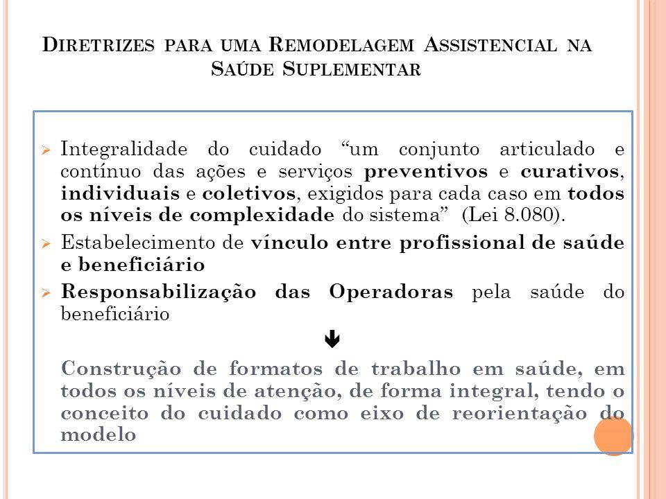29 D IRETRIZES PARA UMA R EMODELAGEM A SSISTENCIAL NA S AÚDE S UPLEMENTAR Integralidade do cuidado um conjunto articulado e contínuo das ações e servi