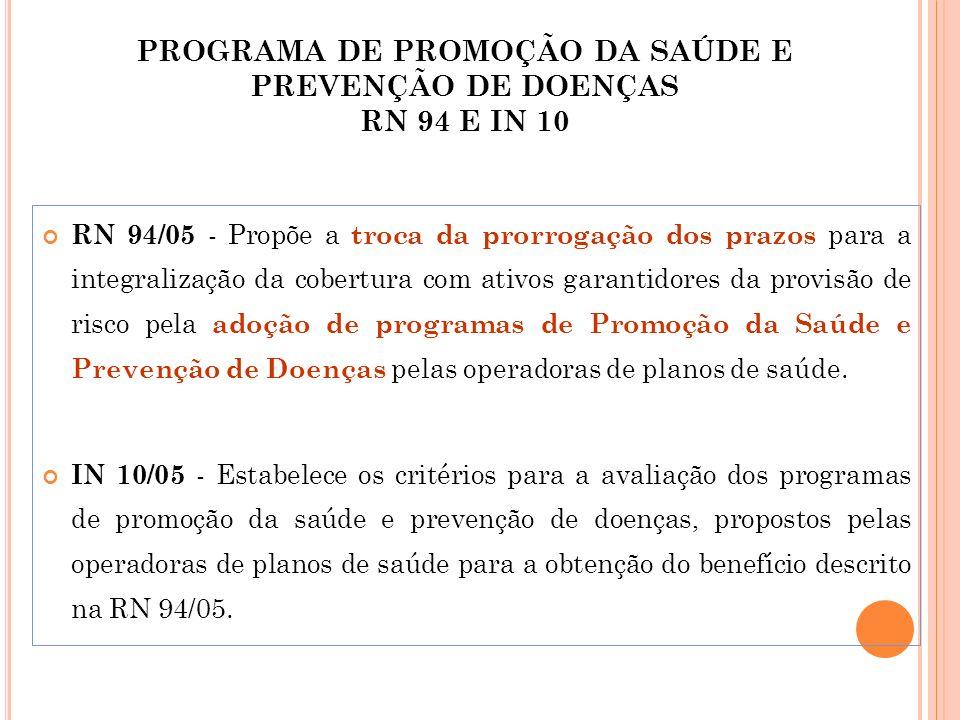 32 PROGRAMA DE PROMOÇÃO DA SAÚDE E PREVENÇÃO DE DOENÇAS RN 94 E IN 10 RN 94/05 - Propõe a troca da prorrogação dos prazos para a integralização da cob