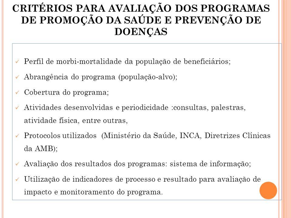 33 CRITÉRIOS PARA AVALIAÇÃO DOS PROGRAMAS DE PROMOÇÃO DA SAÚDE E PREVENÇÃO DE DOENÇAS Perfil de morbi-mortalidade da população de beneficiários; Abran