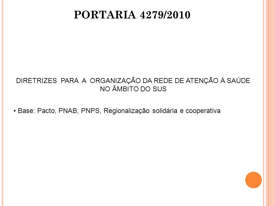 PORTARIA 4279/2010 DIRETRIZES PARA A ORGANIZAÇÃO DA REDE DE ATENÇÃO À SAÚDE NO ÂMBITO DO SUS Base: Pacto, PNAB, PNPS, Regionalização solidária e coope