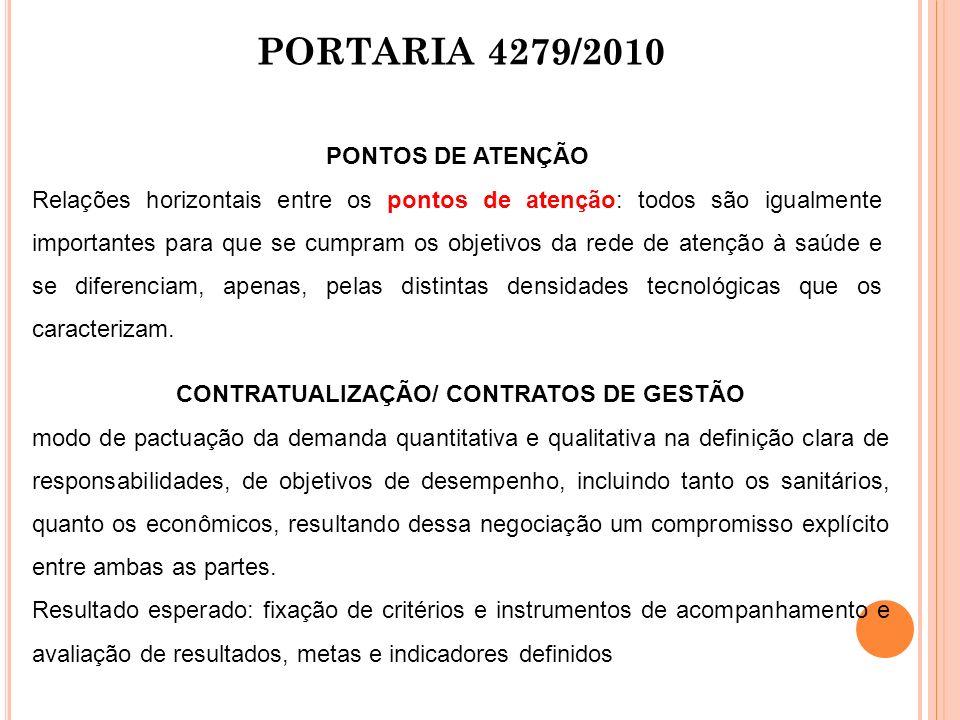 PORTARIA 4279/2010 PONTOS DE ATENÇÃO Relações horizontais entre os pontos de atenção: todos são igualmente importantes para que se cumpram os objetivo