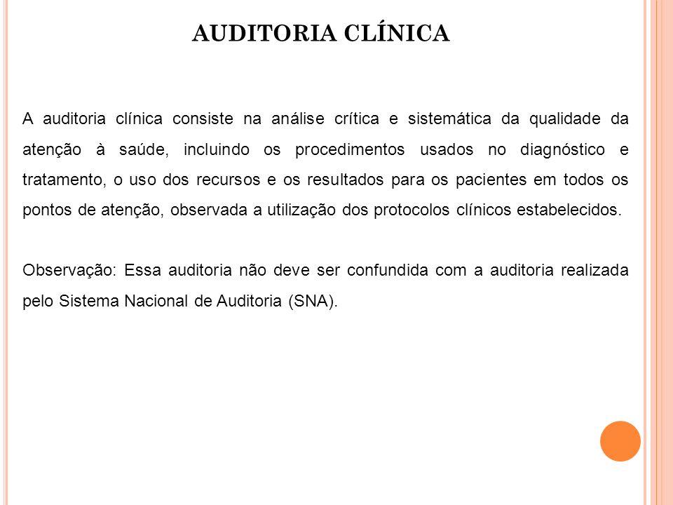AUDITORIA CLÍNICA A auditoria clínica consiste na análise crítica e sistemática da qualidade da atenção à saúde, incluindo os procedimentos usados no