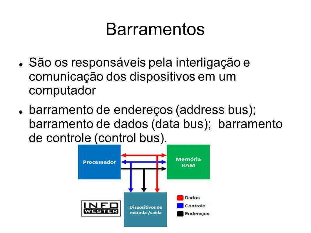 Barramento de Endereços Indica de onde os dados a serem processados devem ser retirados ou para onde devem ser enviados.