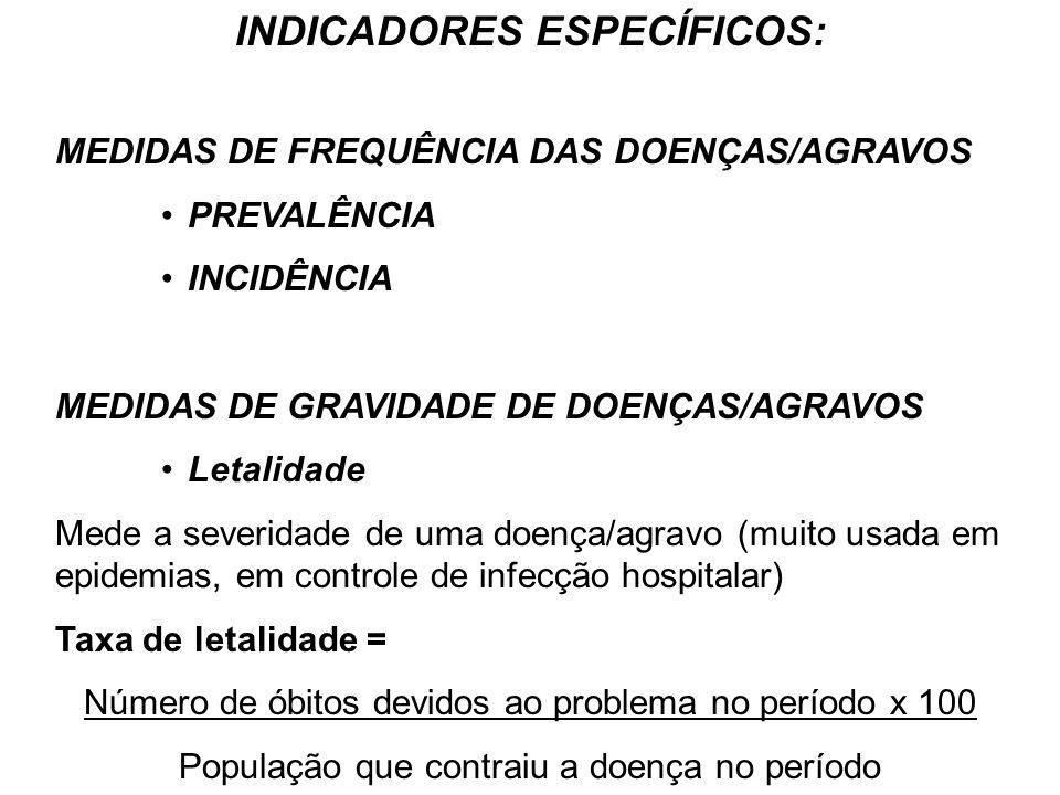 INDICADORES ESPECÍFICOS: MEDIDAS DE FREQUÊNCIA DAS DOENÇAS/AGRAVOS PREVALÊNCIA INCIDÊNCIA MEDIDAS DE GRAVIDADE DE DOENÇAS/AGRAVOS Letalidade Mede a severidade de uma doença/agravo (muito usada em epidemias, em controle de infecção hospitalar) Taxa de letalidade = Número de óbitos devidos ao problema no período x 100 População que contraiu a doença no período