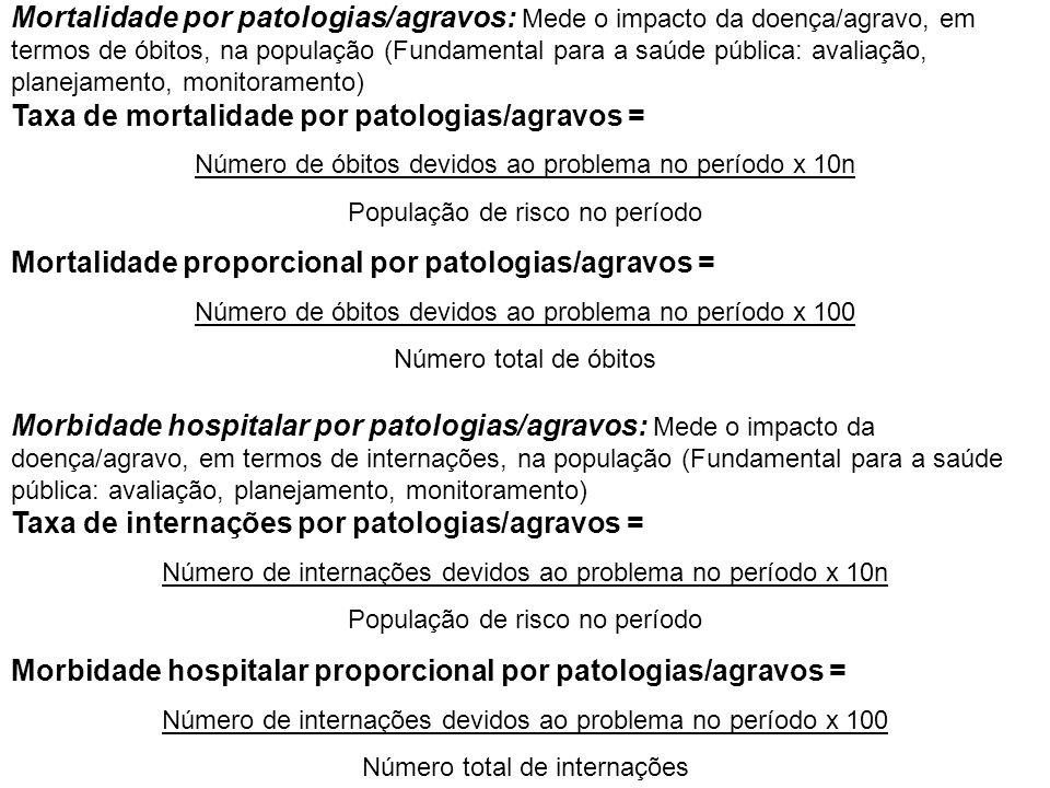 Mortalidade por patologias/agravos: Mede o impacto da doença/agravo, em termos de óbitos, na população (Fundamental para a saúde pública: avaliação, p