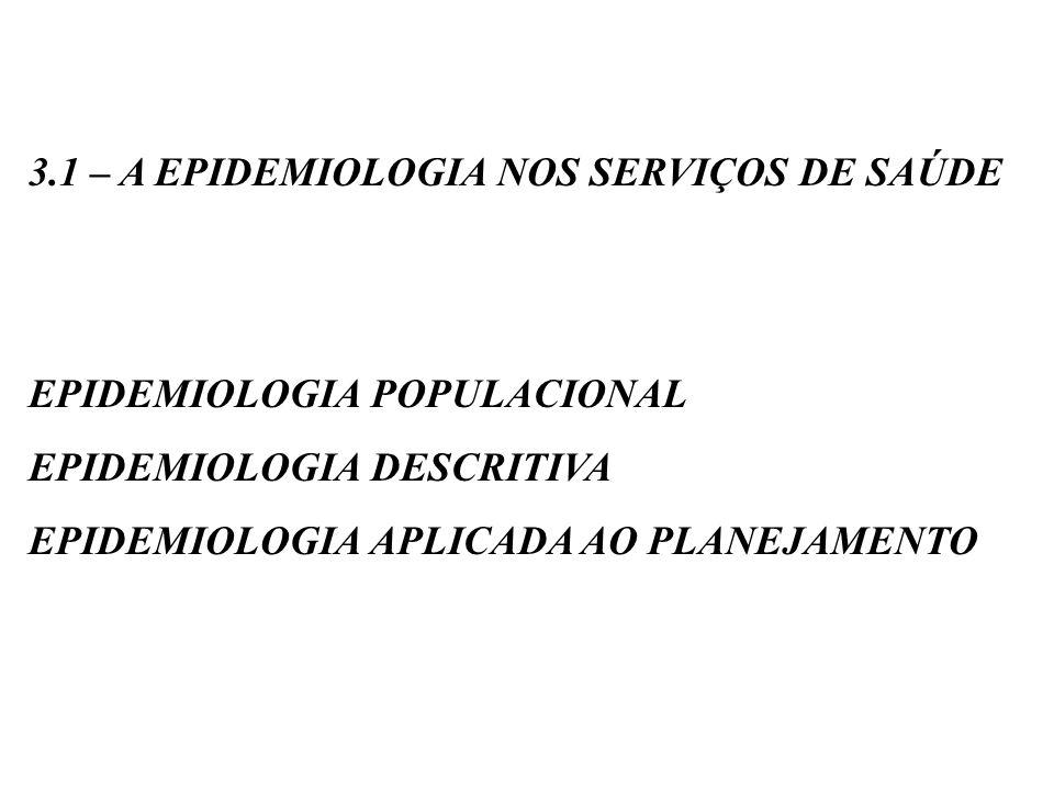 3.1 – A EPIDEMIOLOGIA NOS SERVIÇOS DE SAÚDE EPIDEMIOLOGIA POPULACIONAL EPIDEMIOLOGIA DESCRITIVA EPIDEMIOLOGIA APLICADA AO PLANEJAMENTO