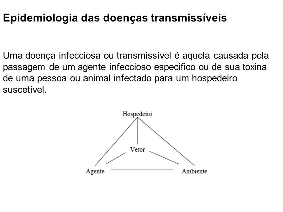 Epidemiologia das doenças transmissíveis Uma doença infecciosa ou transmissível é aquela causada pela passagem de um agente infeccioso especifico ou d