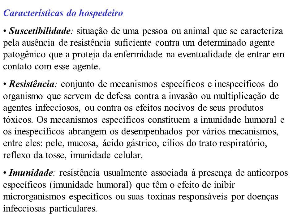 Características do hospedeiro Suscetibilidade: situação de uma pessoa ou animal que se caracteriza pela ausência de resistência suficiente contra um d