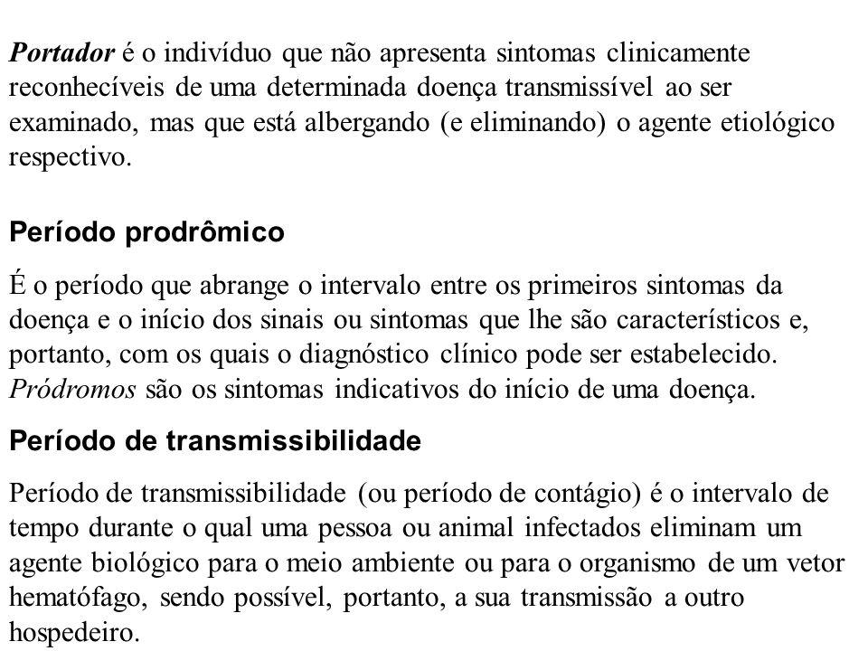 Período prodrômico É o período que abrange o intervalo entre os primeiros sintomas da doença e o início dos sinais ou sintomas que lhe são característicos e, portanto, com os quais o diagnóstico clínico pode ser estabelecido.