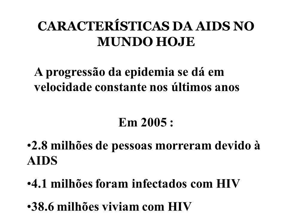 CARACTERÍSTICAS DA AIDS NO MUNDO HOJE Em 2005 : 2.8 milhões de pessoas morreram devido à AIDS 4.1 milhões foram infectados com HIV 38.6 milhões viviam com HIV A progressão da epidemia se dá em velocidade constante nos últimos anos