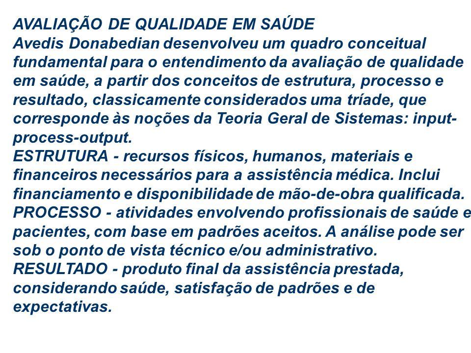 AVALIAÇÃO DE QUALIDADE EM SAÚDE Avedis Donabedian desenvolveu um quadro conceitual fundamental para o entendimento da avaliação de qualidade em saúde,