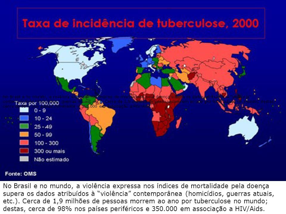 No Brasil e no mundo, a violência expressa nos índices de mortalidade pela doença supera os dados atribuídos à violência contemporânea (homicídios, guerras atuais, etc.).