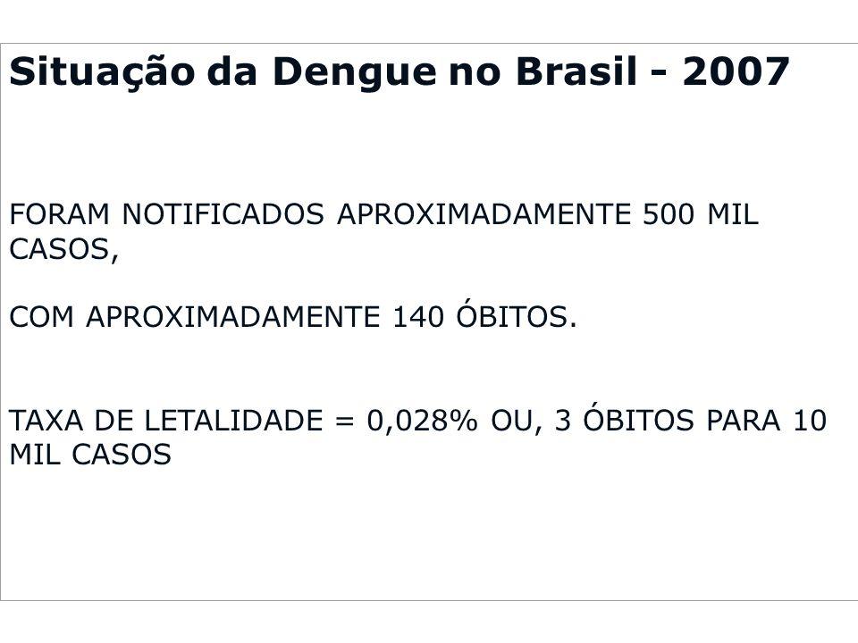 Situação da Dengue no Brasil - 2007 FORAM NOTIFICADOS APROXIMADAMENTE 500 MIL CASOS, COM APROXIMADAMENTE 140 ÓBITOS. TAXA DE LETALIDADE = 0,028% OU, 3